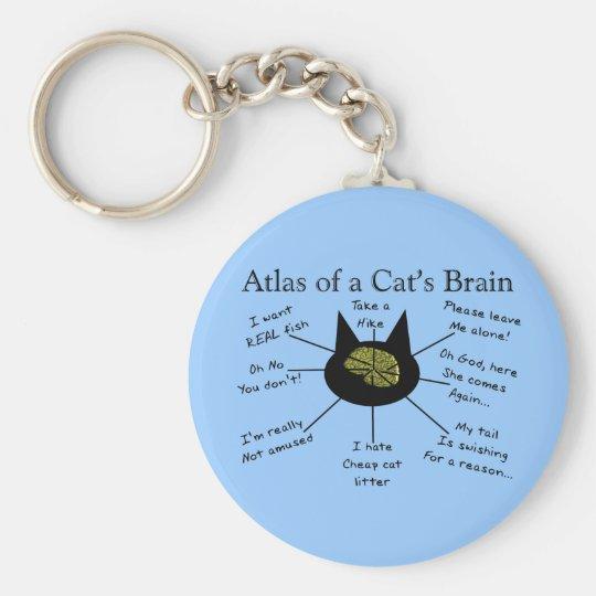 Atlas Of a Cat's Brain Keychain