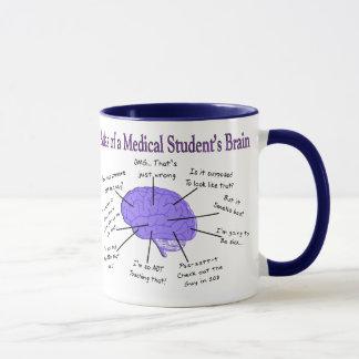 Atlas of a Medical Student's Brain #2 Mug