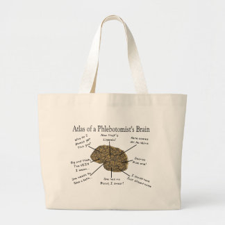 Atlas of a Phlebotomist's Brain Bags