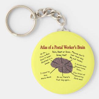 Atlas of a Postal Worker's Brain Basic Round Button Keychain