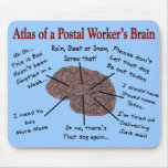 Atlas of a Postal Worker's Brain Mouse Pad