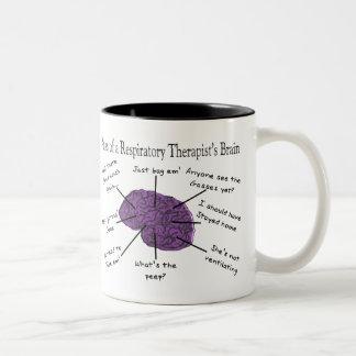 Atlas of a Respiratory Therapist's Brain Two-Tone Coffee Mug