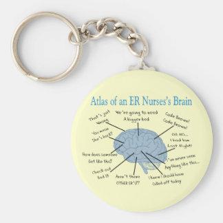 Atlas of an ER Nurse's Brain Gifts Basic Round Button Keychain