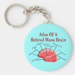 Atlas of Retired Mans Brain Keychain