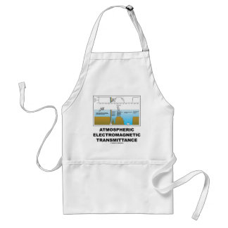 Atmospheric Electromagnetic Transmittance Adult Apron