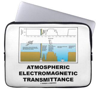 Atmospheric Electromagnetic Transmittance Laptop Sleeve