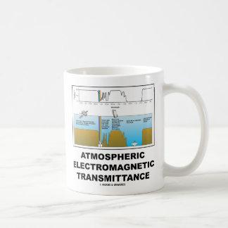 Atmospheric Electromagnetic Transmittance Coffee Mug