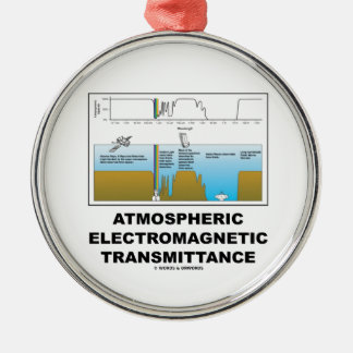 Atmospheric Electromagnetic Transmittance Round Metal Christmas Ornament