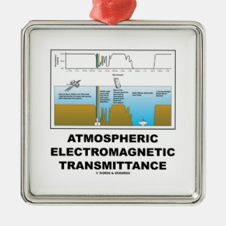 Atmospheric Electromagnetic Transmittance Square Metal Christmas Ornament