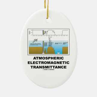 Atmospheric Electromagnetic Transmittance Double-Sided Oval Ceramic Christmas Ornament