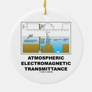 Atmospheric Electromagnetic Transmittance Double-Sided Ceramic Round Christmas Ornament