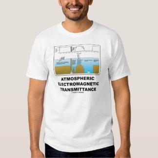Atmospheric Electromagnetic Transmittance Shirt