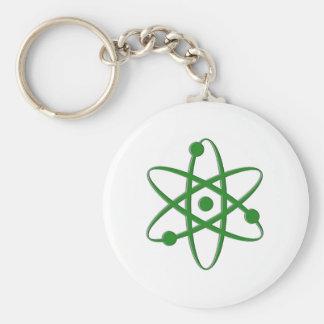 atom dark green basic round button keychain