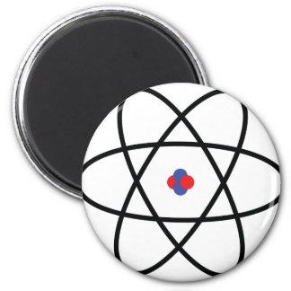 atom nucleus chemistry magnet