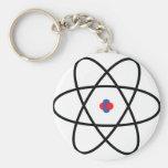 Atom Nucleus Key Chains