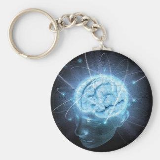 Atomic Brain Basic Round Button Keychain