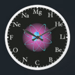 """Atomic Clock<br><div class=""""desc"""">A perfect clock for us science geeks! Numbers are replaced by corresponding chemical symbols.</div>"""