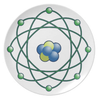 Atomic particles dinner plates