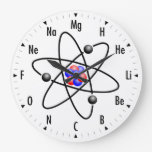 Atomic Science / Chemistry Clock