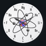 "Atomic Science / Chemistry Clock<br><div class=""desc"">Fun and Geeky Science / Chemistry Clock featuring the Atomic elements representing the numbers on the wall clock.</div>"