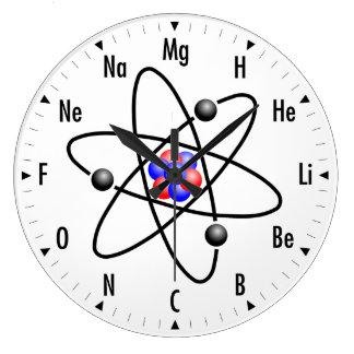 Atomic Science / Chemistry Clock