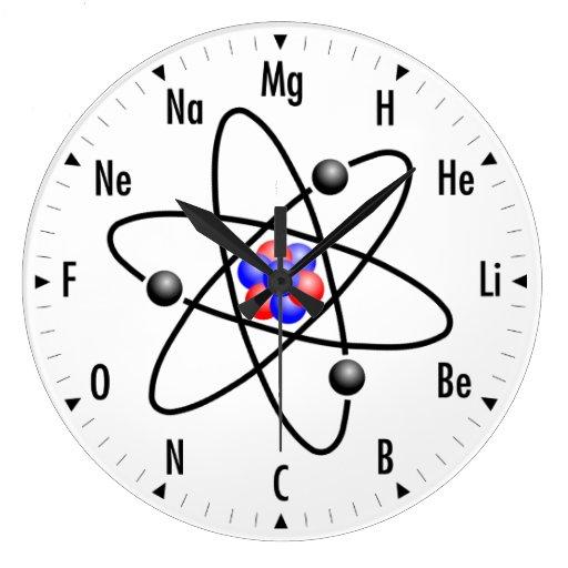 Atomic science chemistry clock r854b20f13c504a9aaa9aa2c8ef3ec713 fup13 8byvr 512