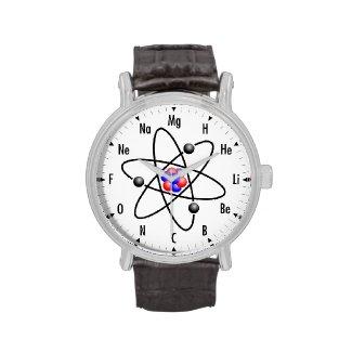 Atomic Science / Chemistry Watch
