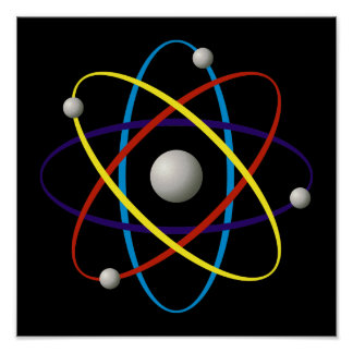Atomic Science Poster