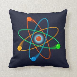 Atomic Structure 2 Throw Pillow