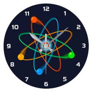 Atomic Structure Large Clock