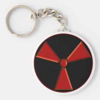 Atómico Llavero Redondo Tipo Pin