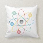 Átomo con los electrones coloridos