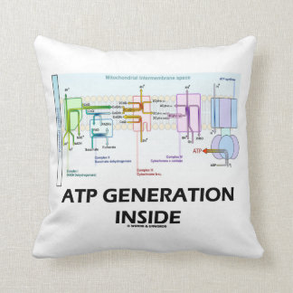 ATP Generation Inside Electron Transport Chain Throw Pillow