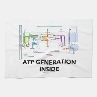 ATP Generation Inside Electron Transport Chain Towel