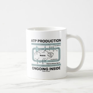 ATP Production Ongoing Inside Classic White Coffee Mug