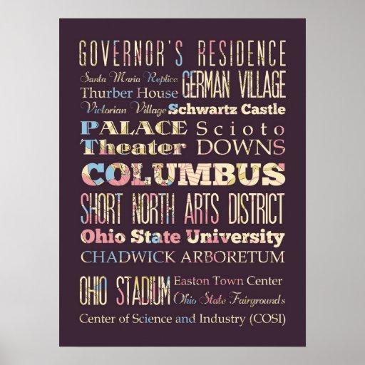 Atracciones y lugares famosos de Columbus, Georgia Posters