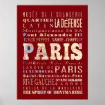 Atracciones y lugares famosos de París, Francia Impresiones