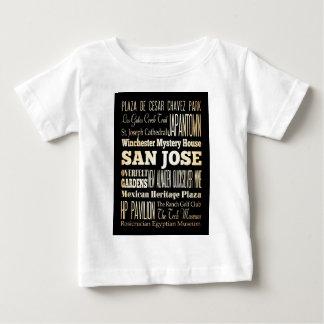Atracciones y lugares famosos de San Jose Playeras