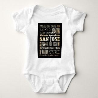 Atracciones y lugares famosos de San Jose Remeras