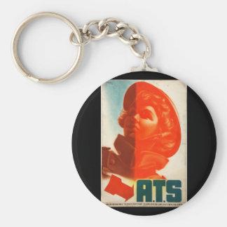 ATS del reclutamiento (poster del Llavero Redondo Tipo Pin