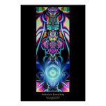 Attitude Is Everything Posters