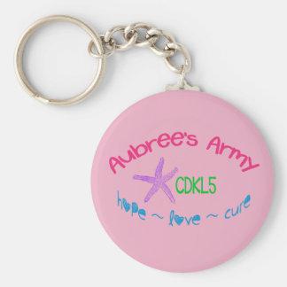 Aubree's Army CDKL5 Keychain
