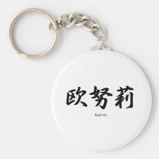 Audrey tradujo a símbolos japoneses del kanji llavero
