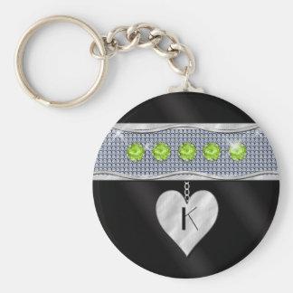 August Birthday Charm Keychain