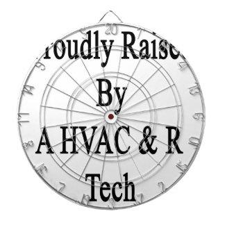 Aumentado orgulloso por una tecnología de la HVAC