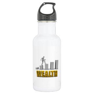 Aumente su proceso de la riqueza o de negocio