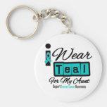 Aunt - I Wear Teal Retro Ovarian Cancer Keychain