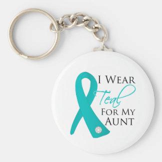 Aunt - Teal Ribbon Ovarian Cancer Basic Round Button Keychain