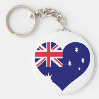 Australia Love Keychain