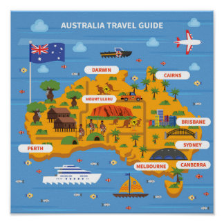 Australia Travel Guide Poster